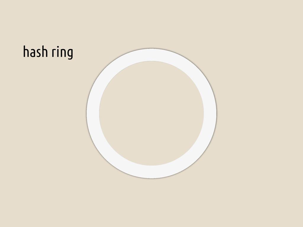 hash ring