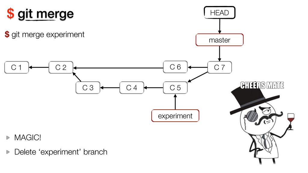$ git merge C 1 C 2 master experiment C 3 C 4 H...