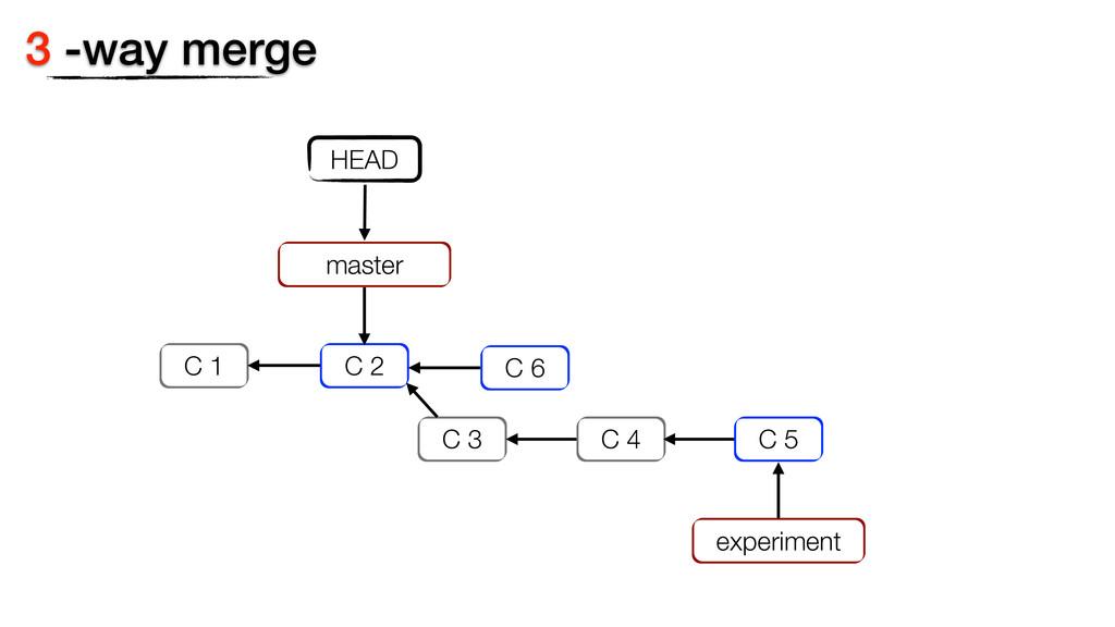 C 1 C 2 master experiment C 3 C 4 HEAD C 6 C 5 ...