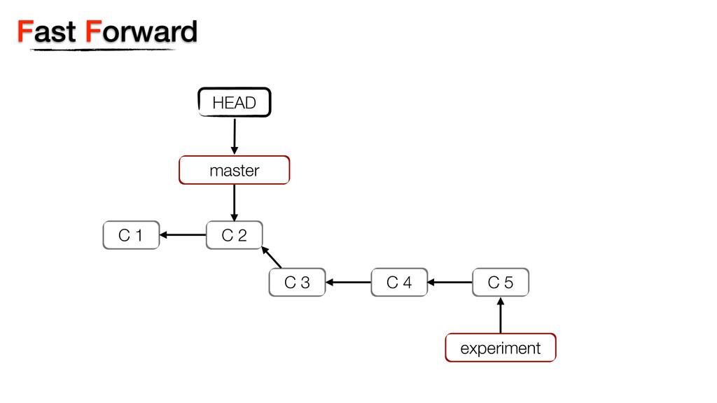 Fast Forward C 1 C 2 master experiment C 3 C 4 ...