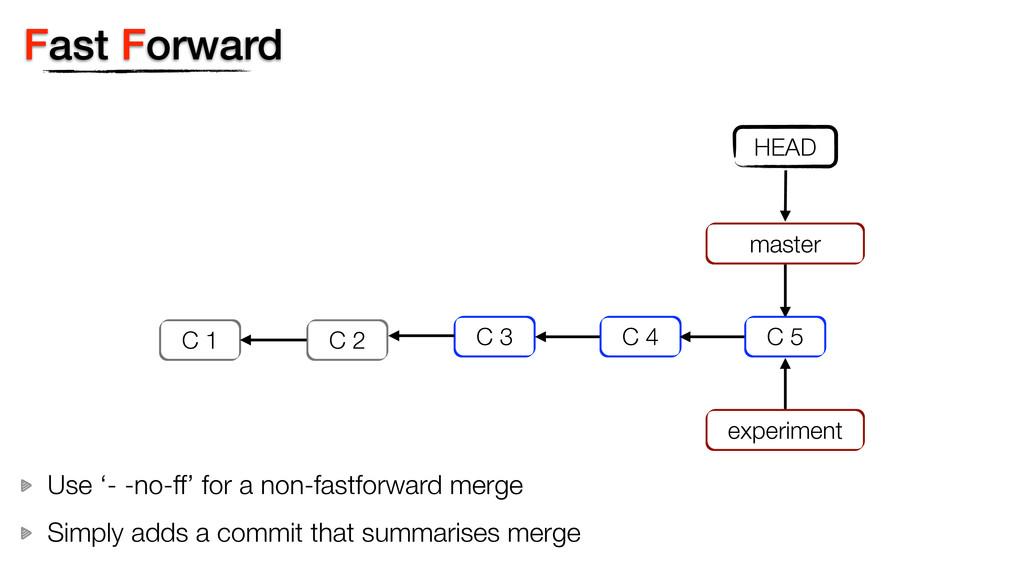 C 1 C 2 master experiment C 3 C 4 HEAD C 5 Fast...