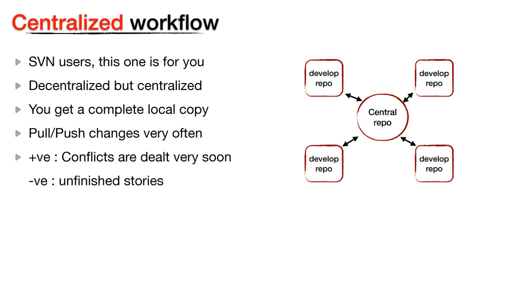 Centralized workflow Central  repo develop  re...