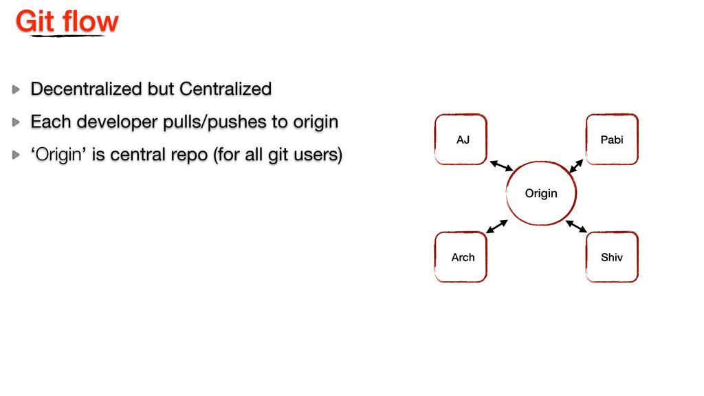 Git flow Decentralized but Centralized Each deve...
