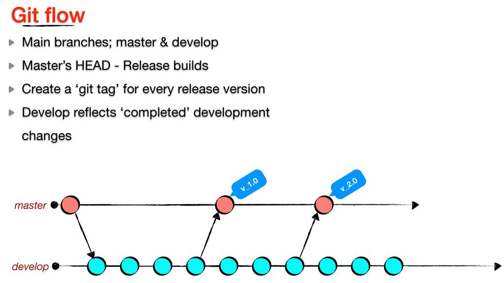 develop Git flow Main branches; master & develop...