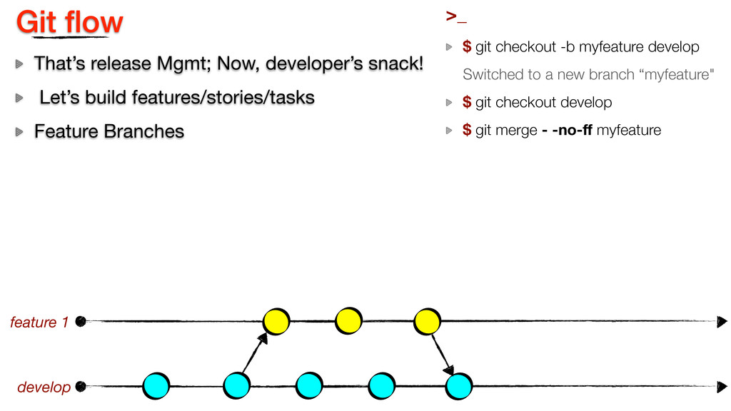 Git flow That's release Mgmt; Now, developer's s...