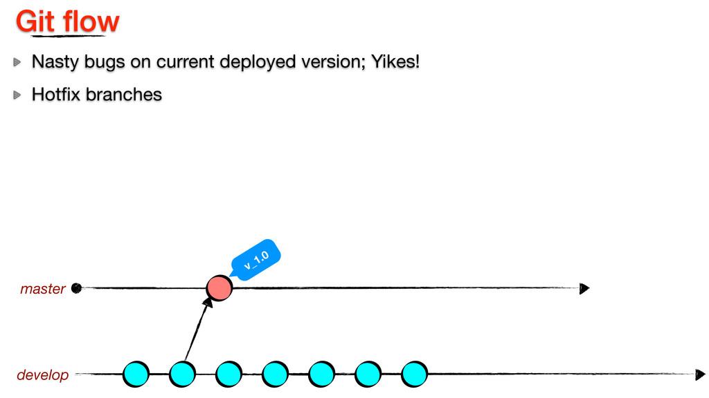 Git flow Nasty bugs on current deployed version;...
