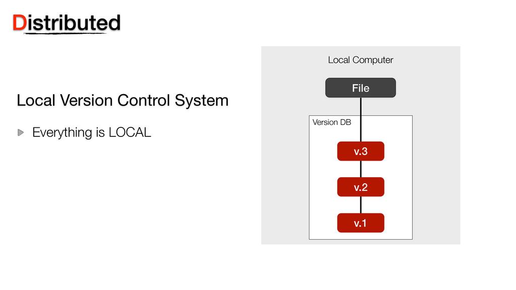 Distributed v.3 v.2 File Local Computer Version...