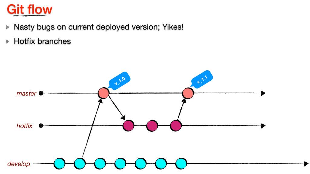 develop master v_1.0 Git flow Nasty bugs on curr...