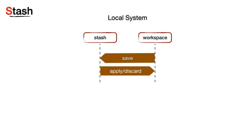 Stash Local System workspace stash save apply/d...
