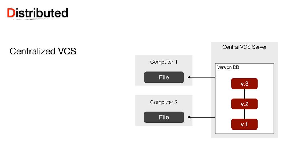 v.3 v.2 Version DB v.1 Centralized VCS File Fil...
