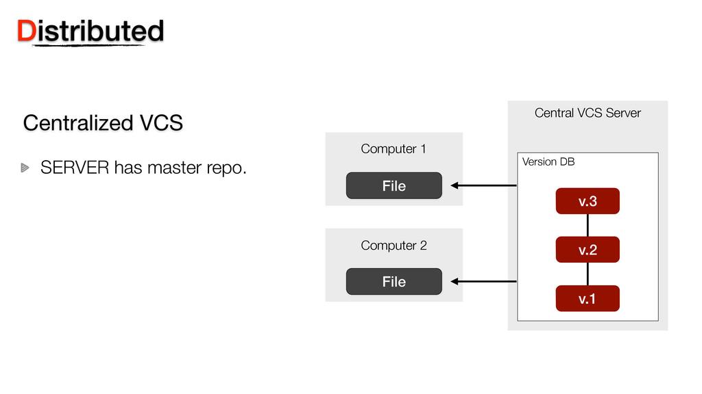 v.3 v.2 Version DB v.1 Centralized VCS SERVER h...