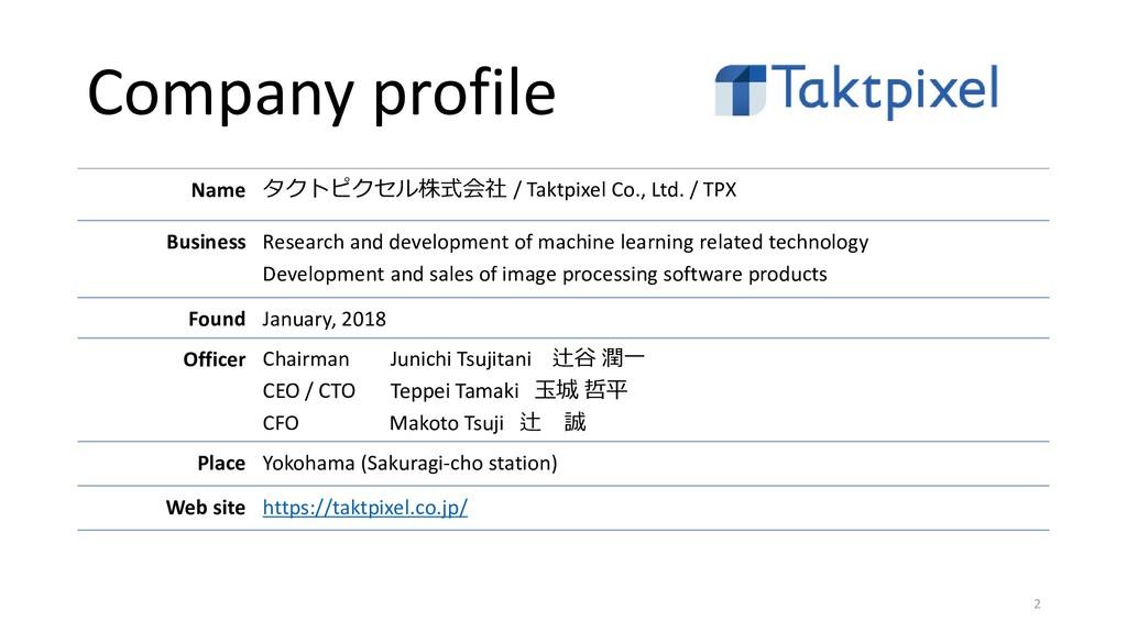 Company profile Name タクトピクセル株式会社 / Taktpixel Co...