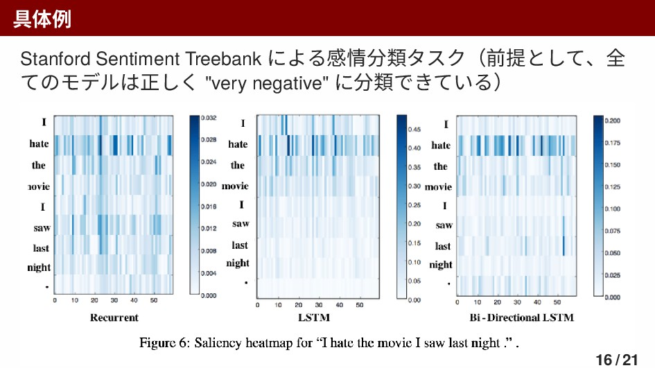 具体例 Stanford Sentiment Treebank による感情分類タスク(前提とし...