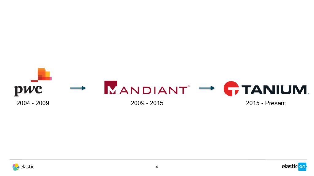 4 2004 - 2009 2009 - 2015 2015 - Present