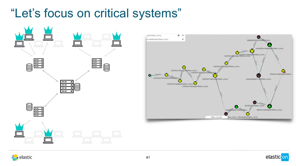 """Let's focus on critical systems"" 41"