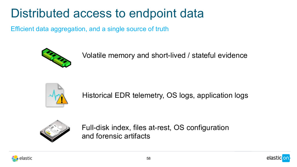 Distributed access to endpoint data 58 Full-dis...