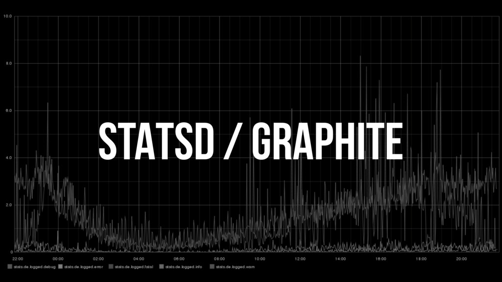 STATSD / GRAPHITE