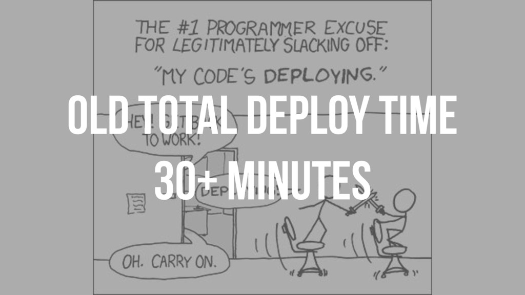 OLD TOTAL DEPLOY TIME 30+ MINUTES
