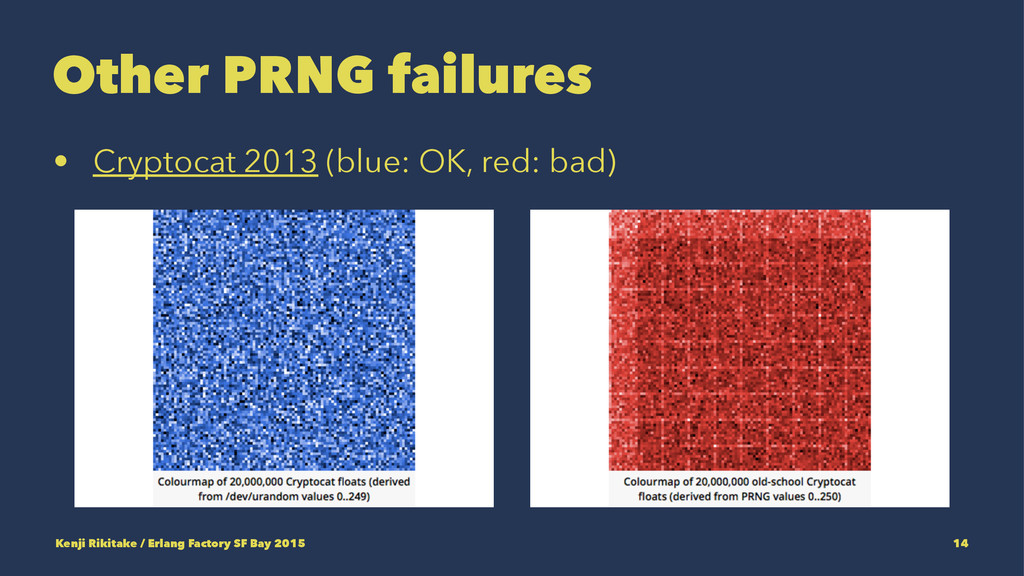Other PRNG failures • Cryptocat 2013 (blue: OK,...