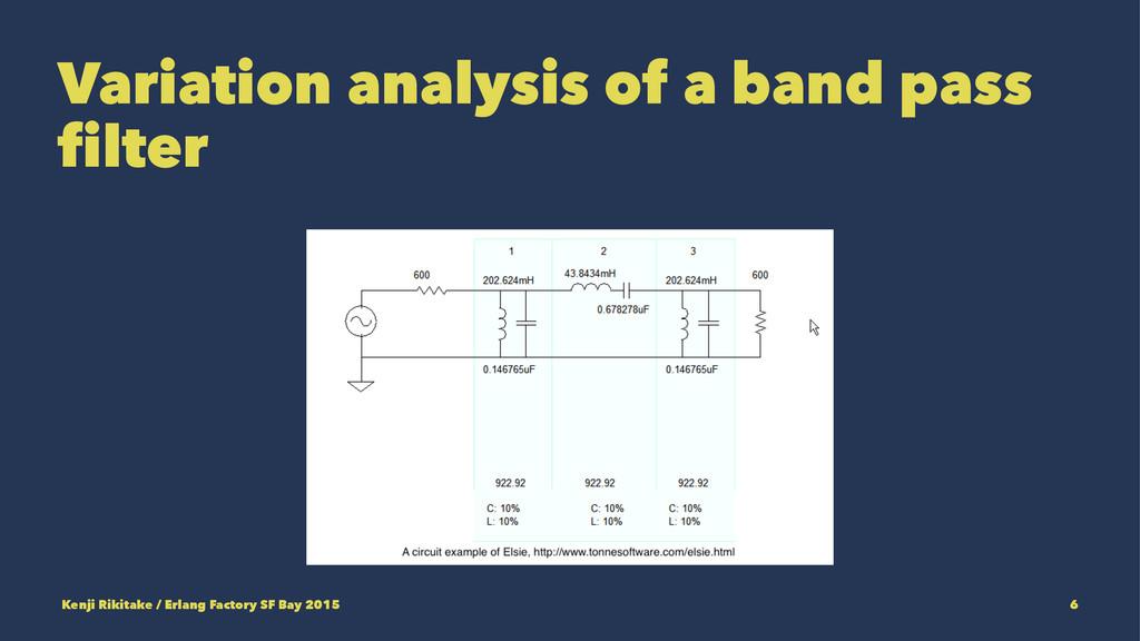 Variation analysis of a band pass filter Kenji ...