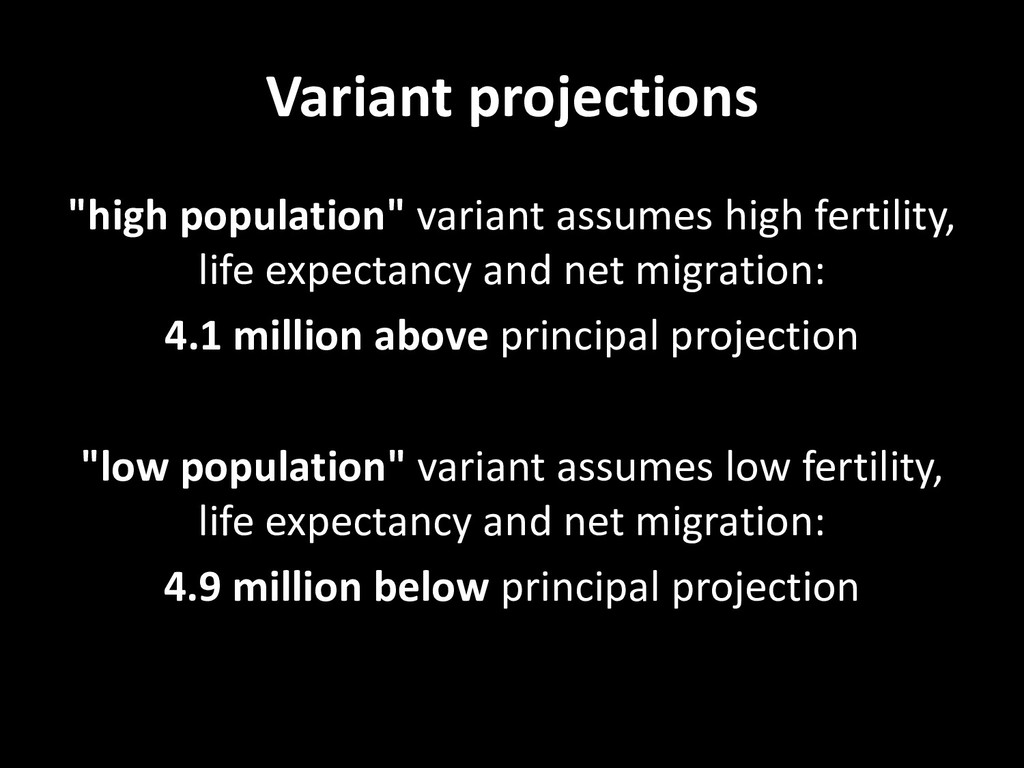 """Variant projections """"high population"""" variant a..."""