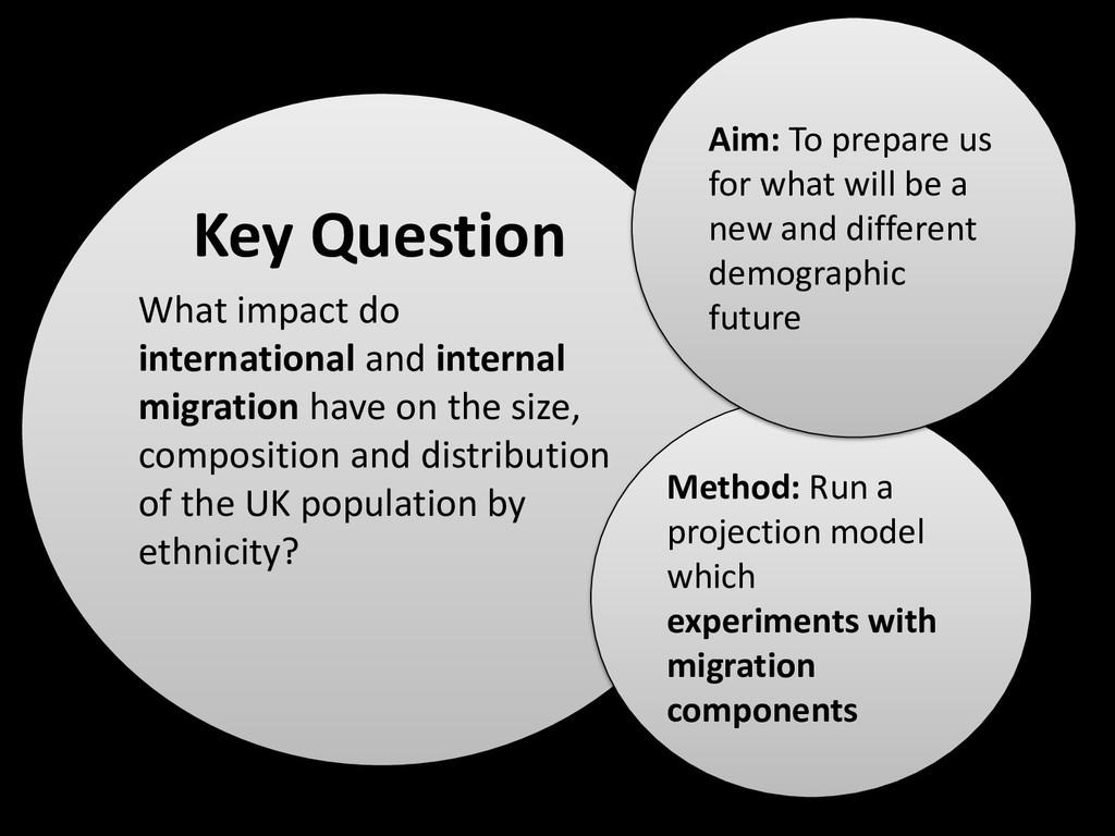 What impact do international and internal migra...