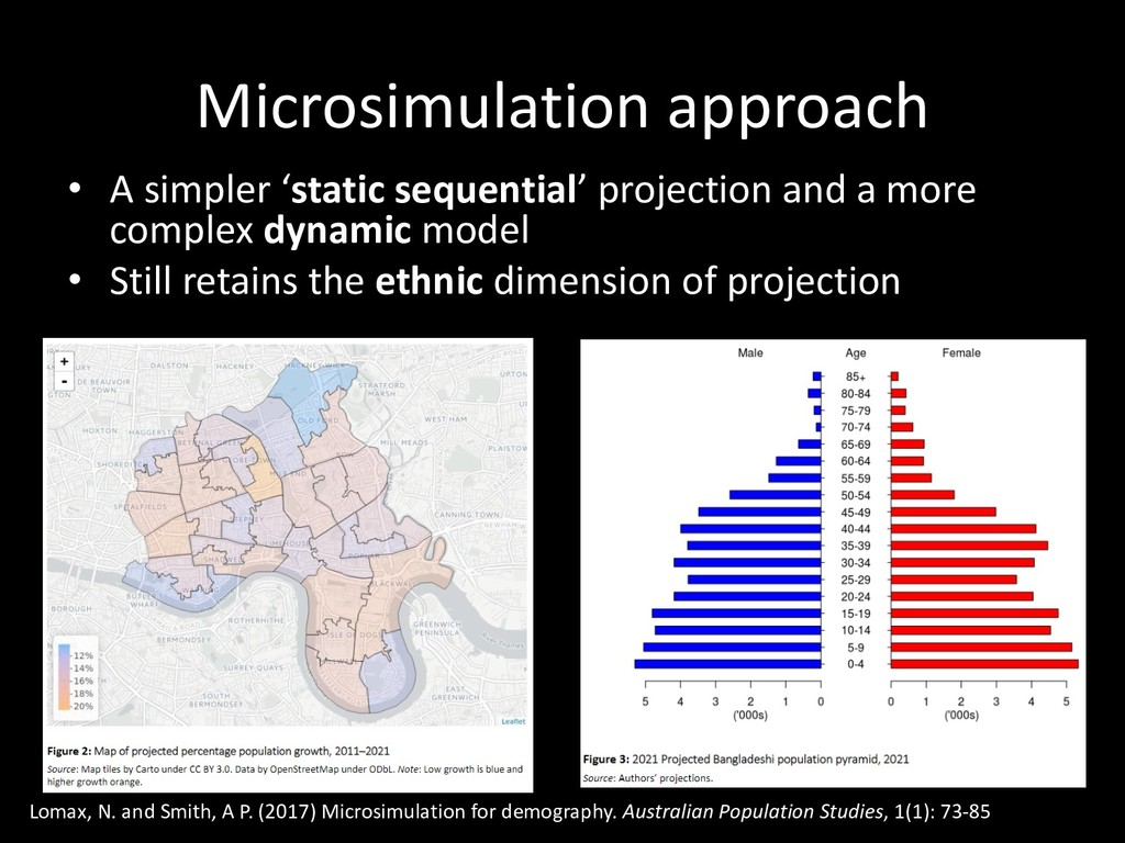 Microsimulation approach Lomax, N. and Smith, A...