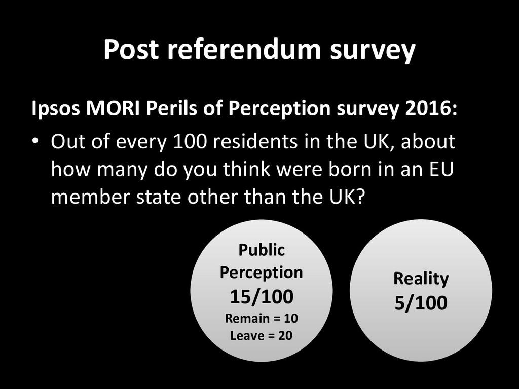 Post referendum survey Ipsos MORI Perils of Per...