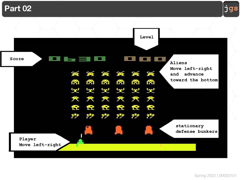 jgs Fall 2021 | 00000001 Quiz 02 – Part 02 - An...