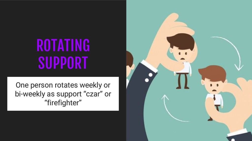 ROTATING SUPPORT One person rotates weekly or b...