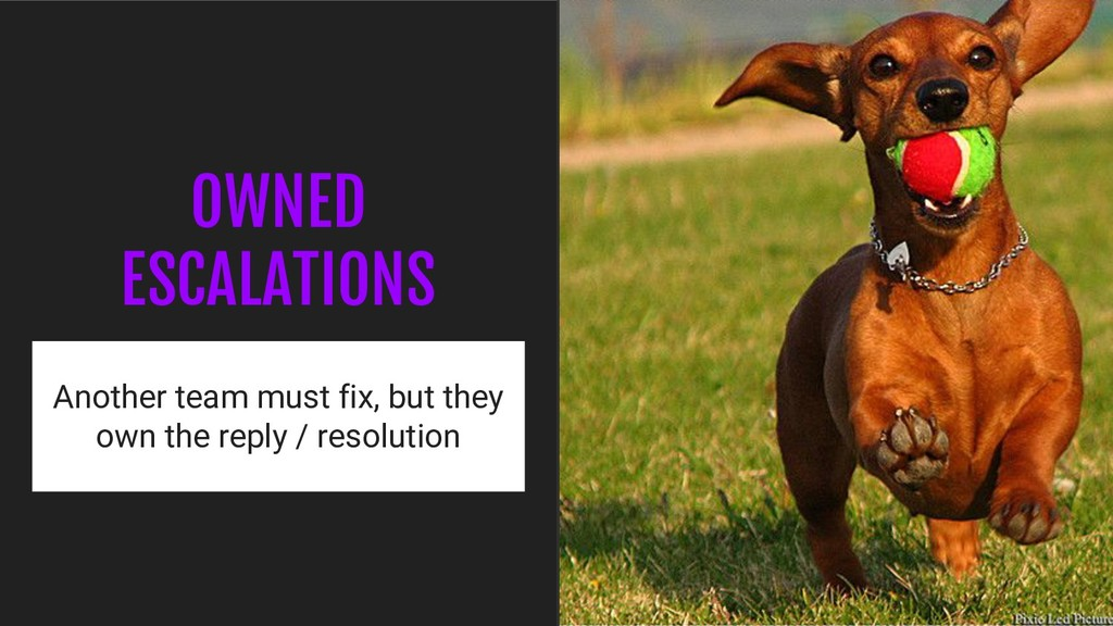 OWNED ESCALATIONS Another team must fix, but th...