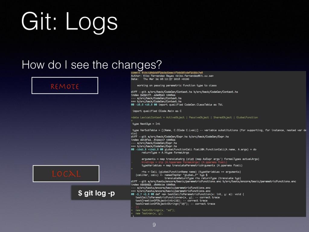 Git: Logs 9 $ git log -p How do I see the chang...