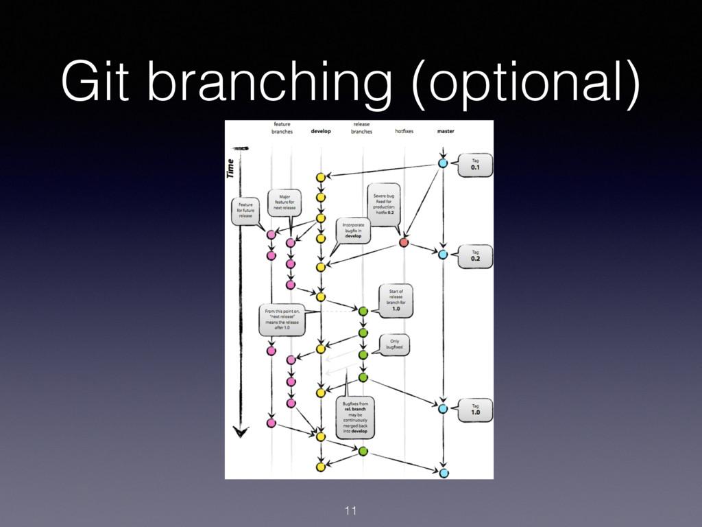 Git branching (optional) 11