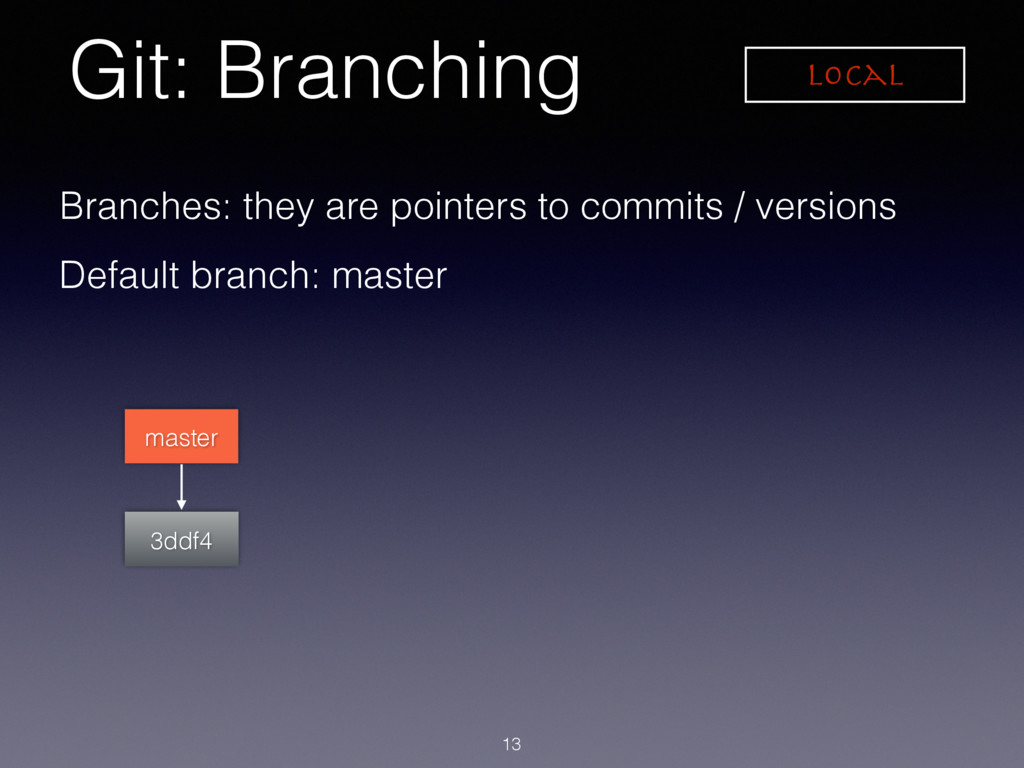 Git: Branching Local 3ddf4 master Branches: the...