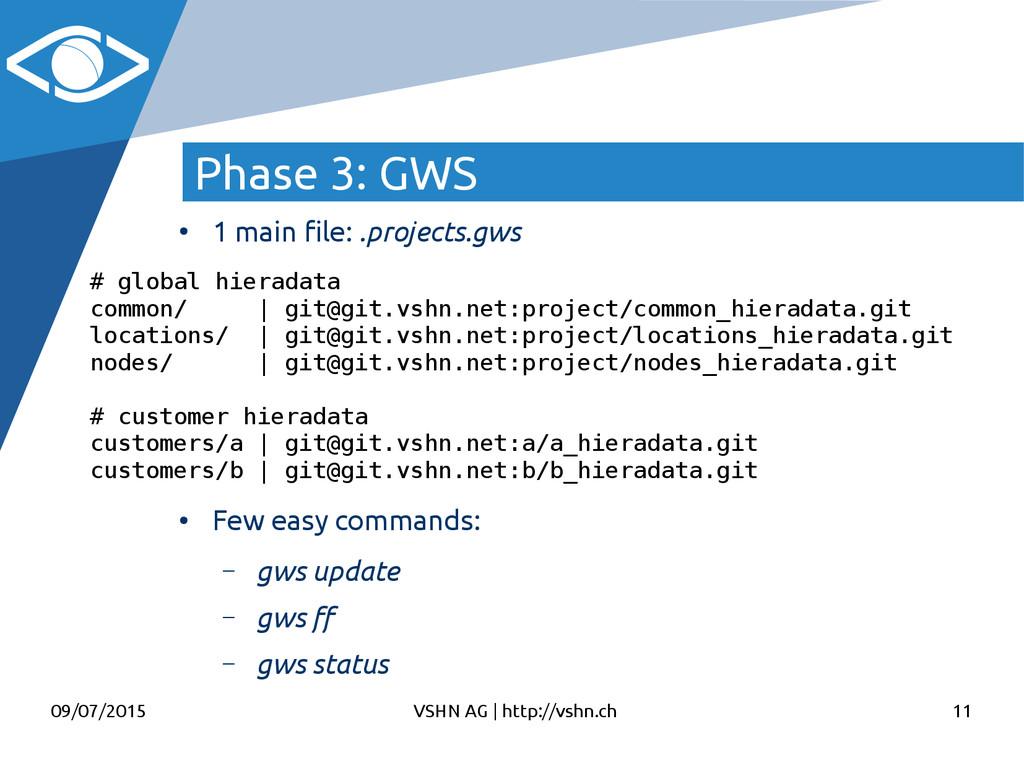 09/07/2015 VSHN AG   http://vshn.ch 11 Phase 3:...