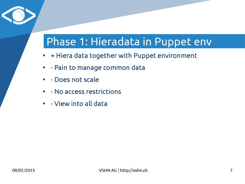 09/07/2015 VSHN AG   http://vshn.ch 7 Phase 1: ...