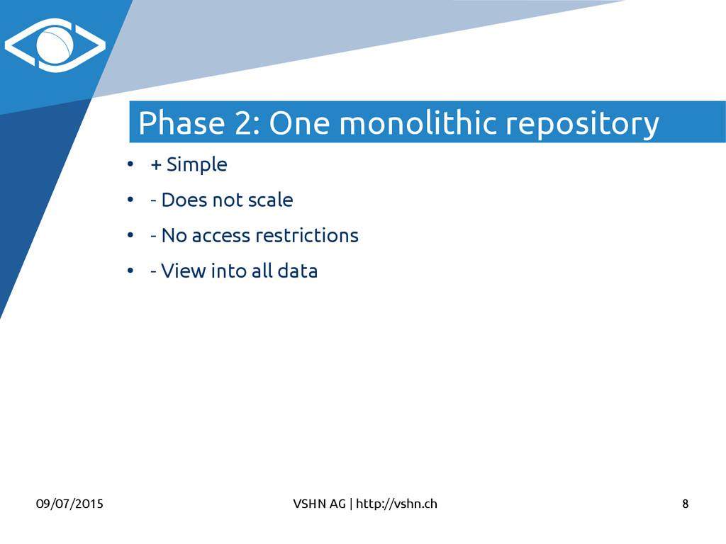 09/07/2015 VSHN AG   http://vshn.ch 8 Phase 2: ...