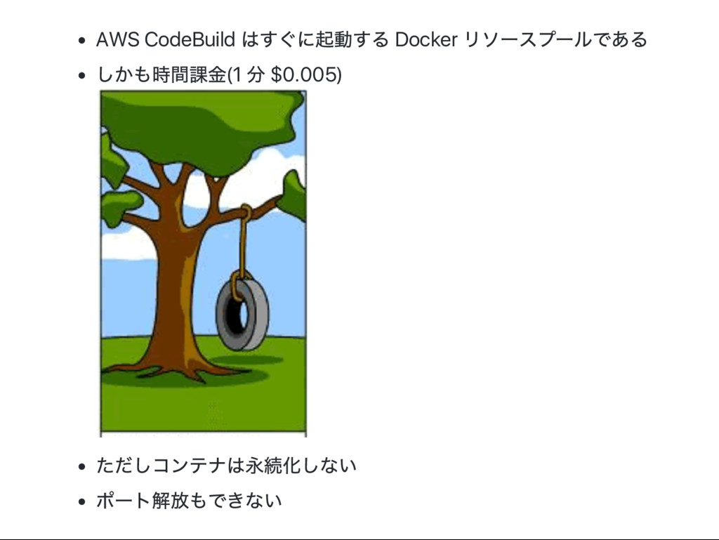 AWS CodeBuild はすぐに起動する Docker リソー スプー ルである しかも時...