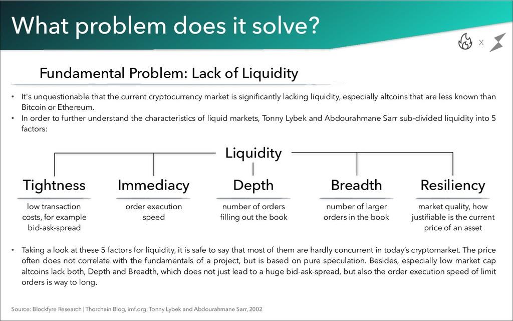 What problem does it solve? Fundamental Problem...