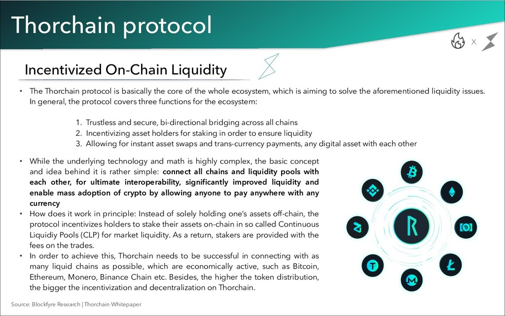 Thorchain protocol Incentivized On-Chain Liquid...