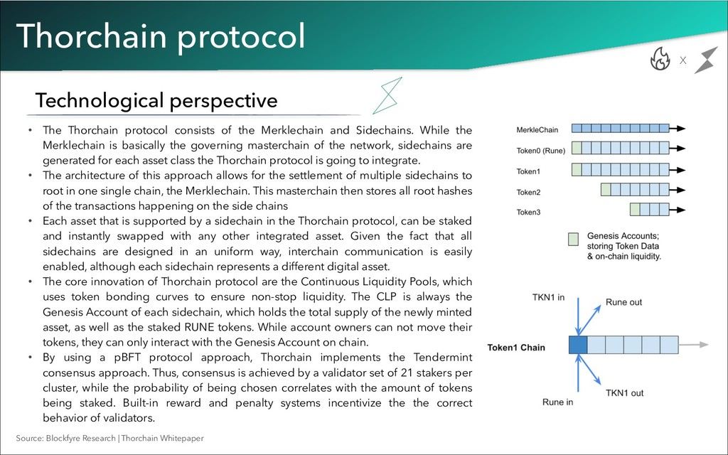 Thorchain protocol Technological perspective • ...