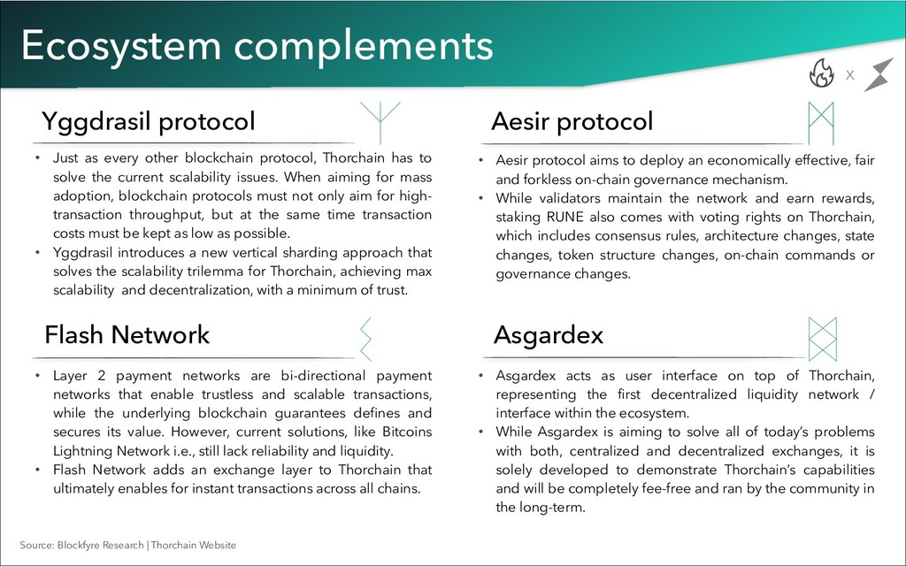 Ecosystem complements Yggdrasil protocol • Just...