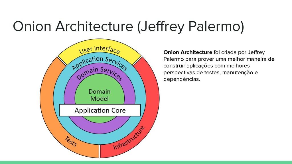 Onion Architecture (Jeffrey Palermo) Onion Archi...