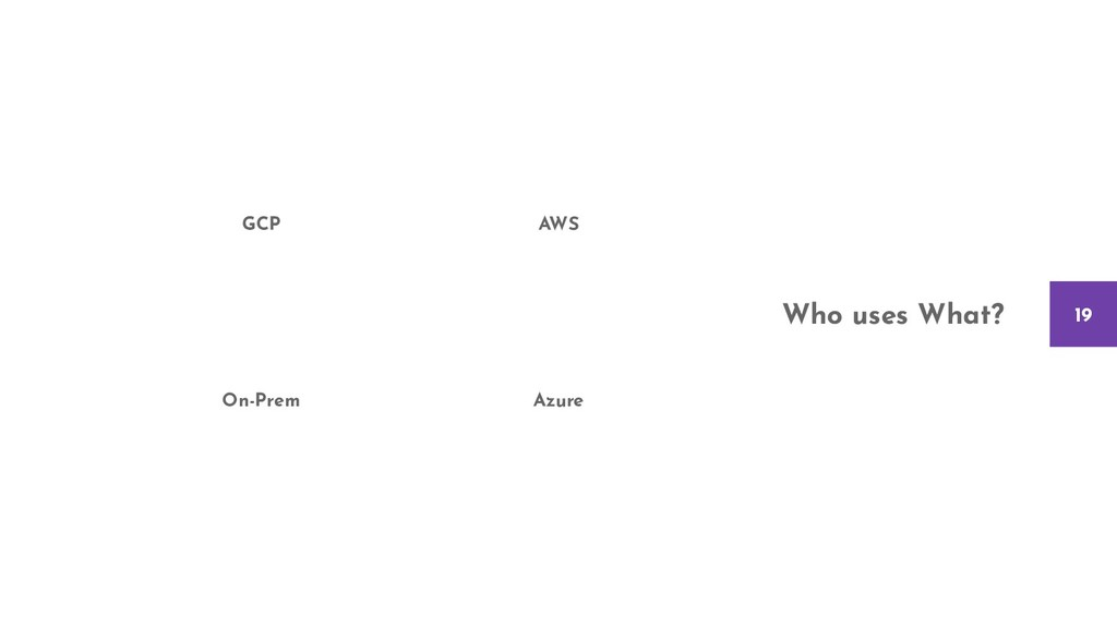 GCP AWS On-Prem Azure Who uses What? 19