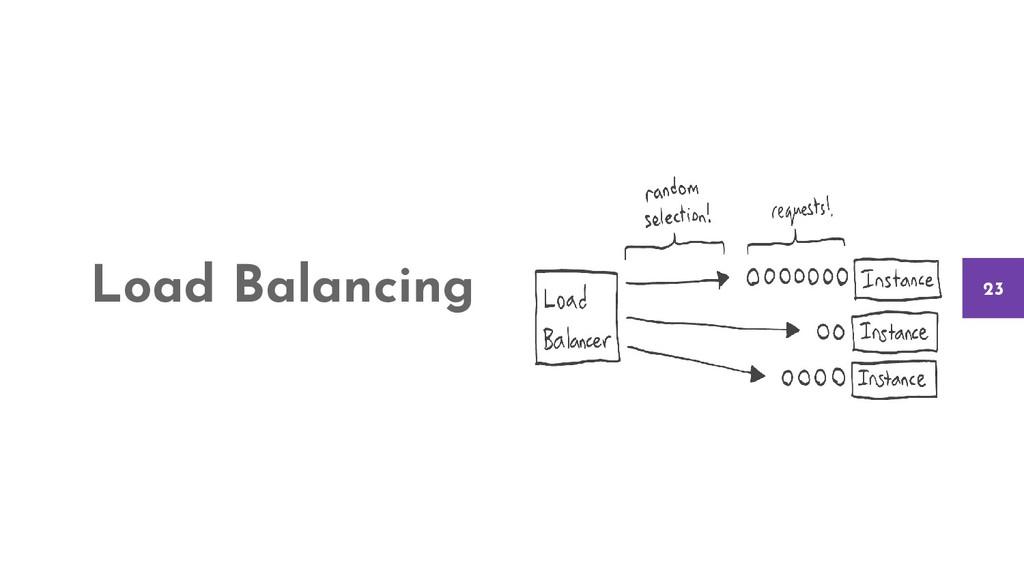 Load Balancing 23