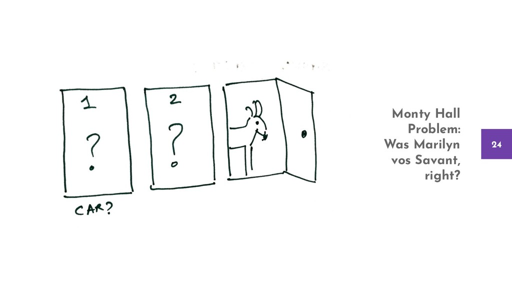 24 Monty Hall Problem: Was Marilyn vos Savant, ...