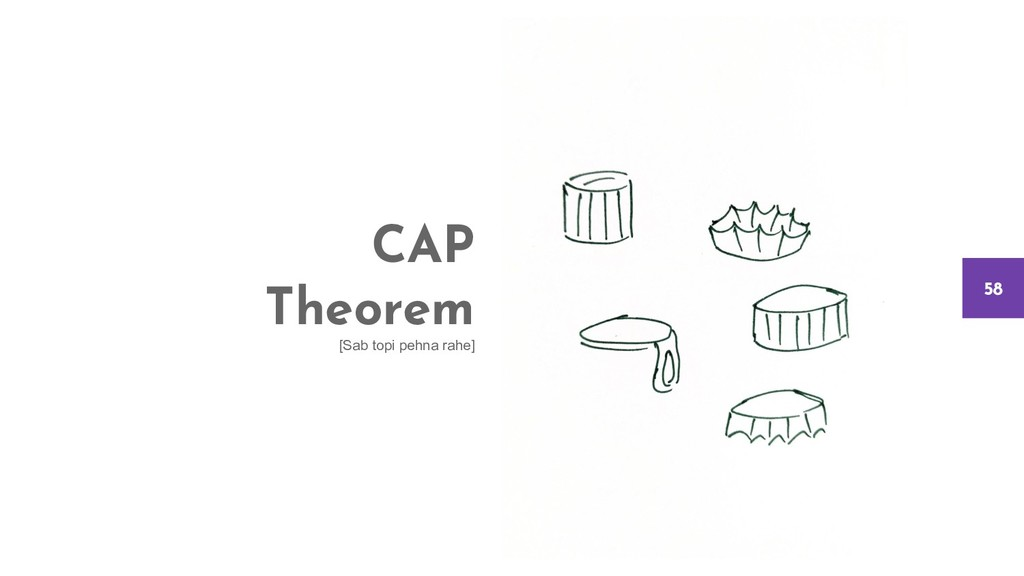 CAP Theorem [Sab topi pehna rahe] 58