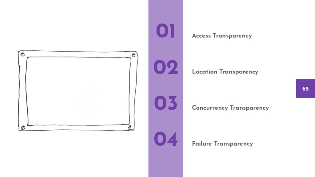 Access Transparency Location Transparency Concu...