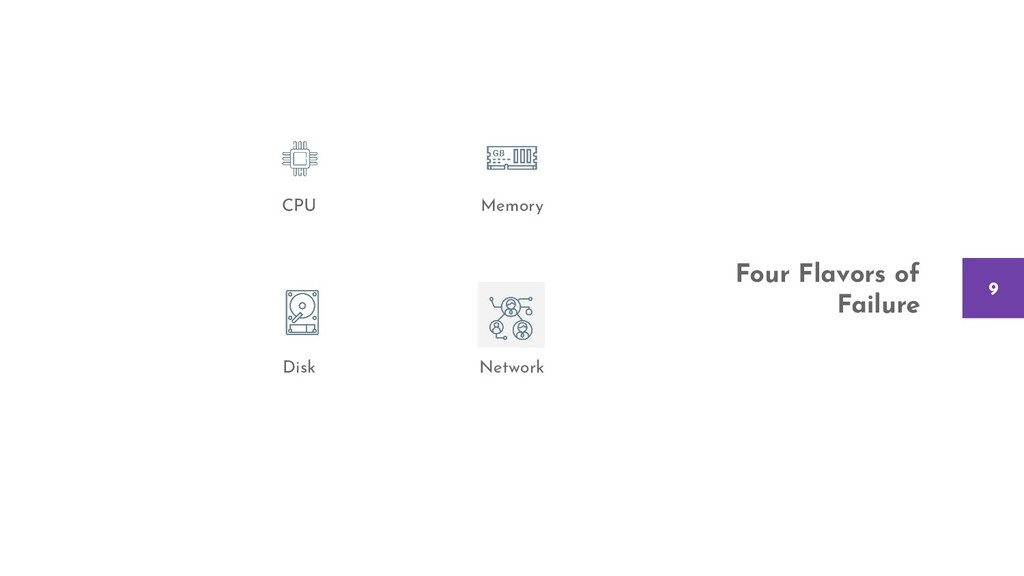 Four Flavors of Failure 9 Disk Network CPU Memo...