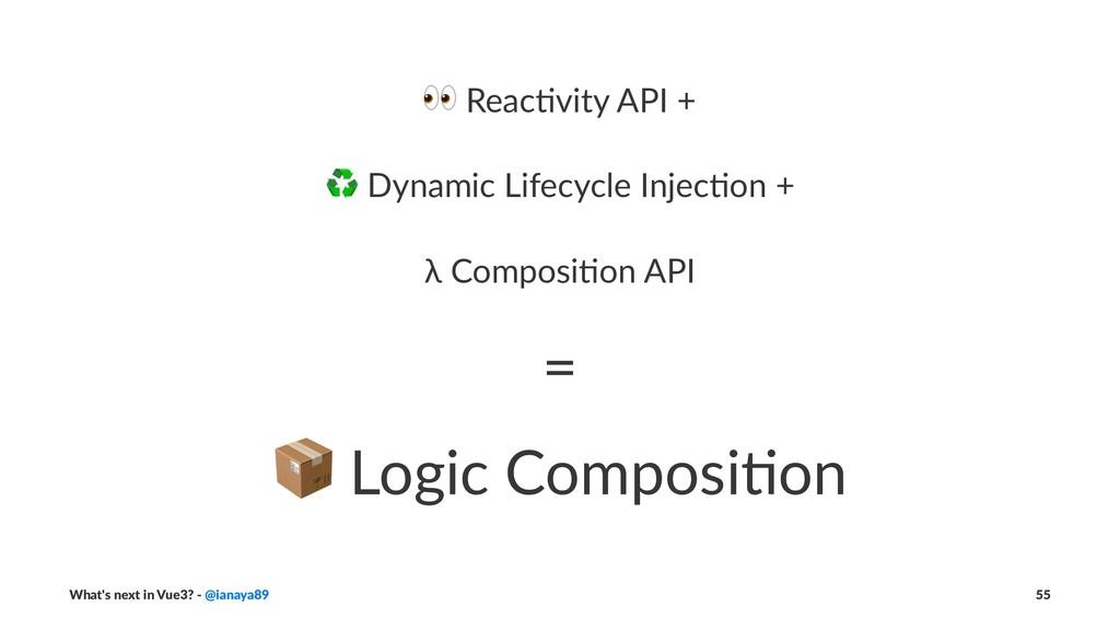 ! Reac&vity API + ♻ Dynamic Lifecycle Injec/on ...